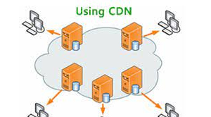 Role of IoT Analytics in CDN